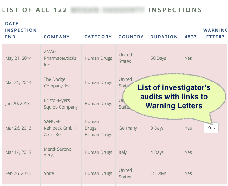 Wendy Blame FDA InspectorProfile Inspections List